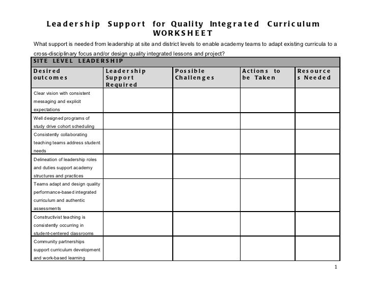 Leadership Worksheet Sharebrowse – Leadership Worksheets