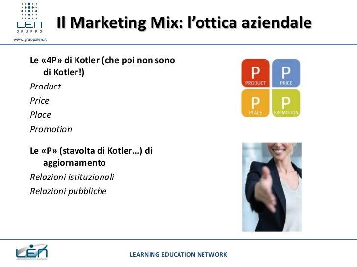 Il Marketing Mix: l'ottica aziendalewww.gruppolen.it       Le «4P» di Kotler (che poi non sono           di Kotler!)      ...