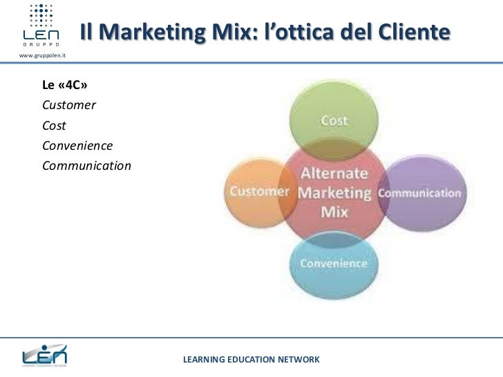 Il Marketing Mix: l'ottica del Clientewww.gruppolen.it       Le «4C»       Customer       Cost       Convenience       Com...