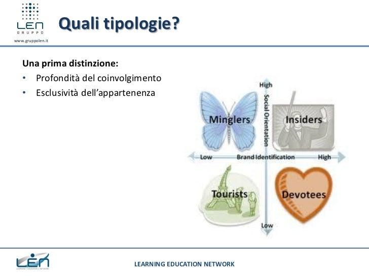 Quali tipologie?www.gruppolen.it   Una prima distinzione:   • Profondità del coinvolgimento   • Esclusività dell'appartene...