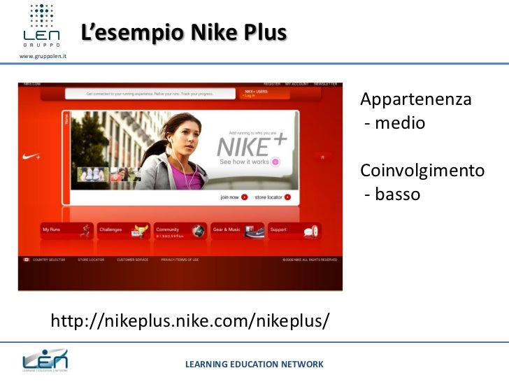 L'esempio Nike Pluswww.gruppolen.it                                                         Appartenenza                  ...