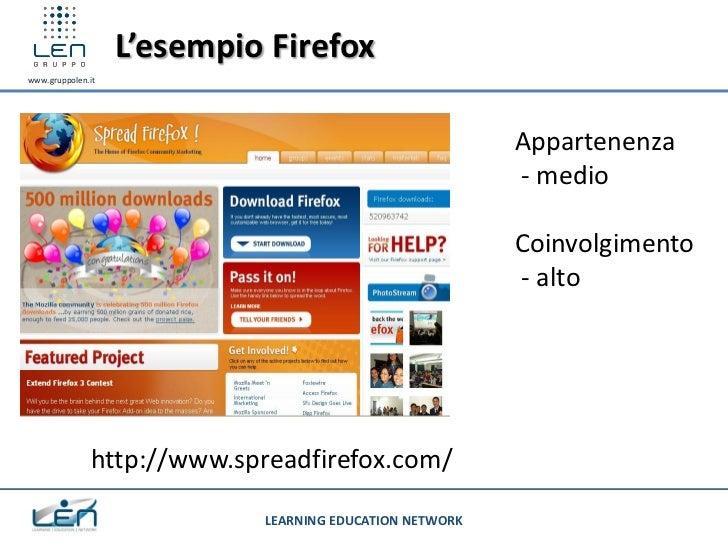 L'esempio Firefoxwww.gruppolen.it                                                         Appartenenza                    ...