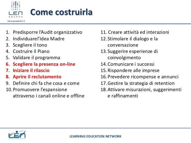 Come costruirlawww.gruppolen.it1. Predisporre l'Audit organizzativo          11. Creare attività ed interazioni2. Individu...