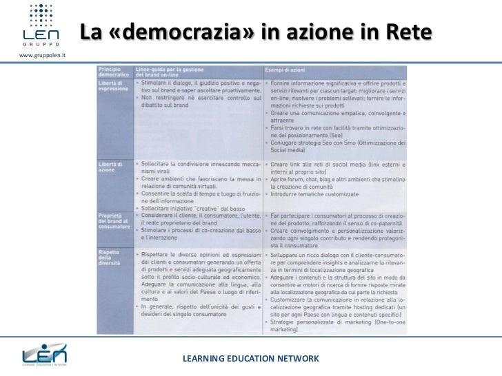 La «democrazia» in azione in Retewww.gruppolen.it                            LEARNING EDUCATION NETWORK