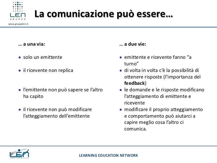 La comunicazione può essere…www.gruppolen.it       … a una via:                                  … a due vie:       ● solo...