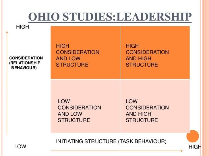crystel study leadership Bostick, crystal - avid bradley, dan final exam study guide- ol organizational leadership elective class syllabus.