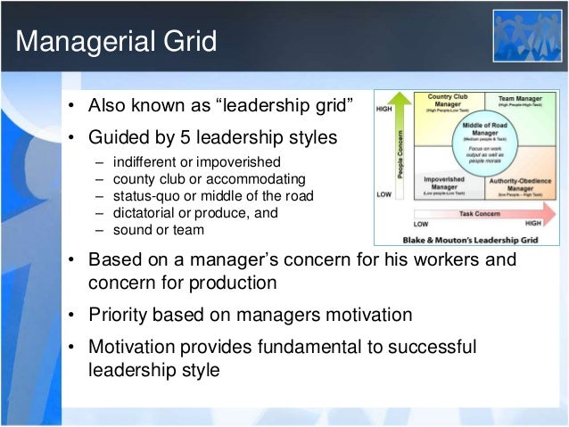 managerial grid theory of leadership