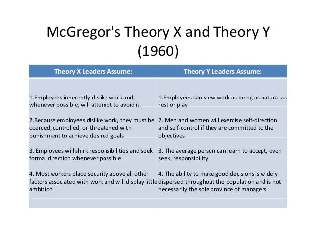 mcgregor theory x and theory y Douglas mcgregor is one of the most influential management thinkers of all time his theory y approach is at the core of virtually all of today's leading management and workplace models.