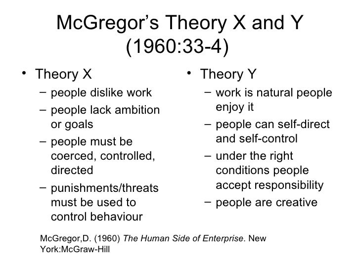 what are the advantages and disadvantages of theory x and theory y What are the advantages and disadvantages of theory x and theory y douglas mcgregor's theory x and theory y have both their advantages and disadvantages, though many would prefer to call them their strengths and weaknesses the biggest advantage of using theory x and theory y is that.