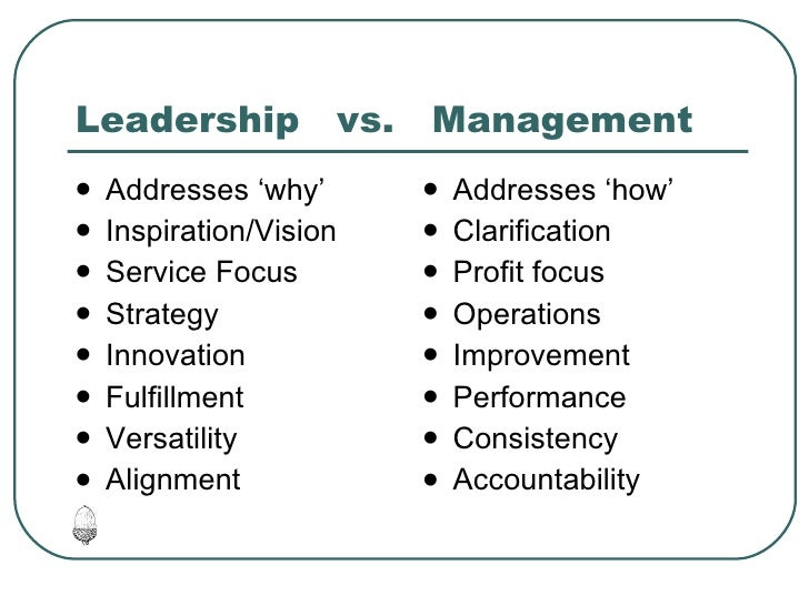 Theories on Leadership Management