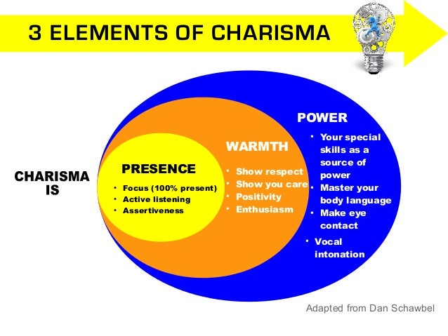 defining the elements of charisma Some people argue that charisma is not a prerequisite for effective leadership, which is a point made by davis dyer, founding director of the winthrop group in .