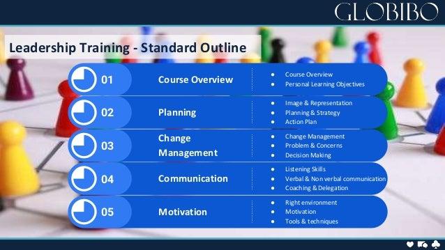 Leadership Training - Standard Outline ● Right environment ● Motivation ● Tools & techniques Motivation05 ● Listening Skil...