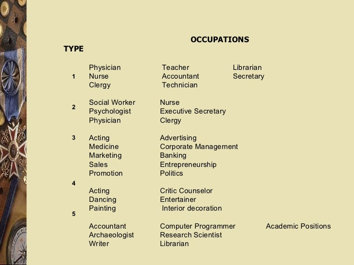 TYPE 1 2 3 4 5 OCCUPATIONS Physician  Teacher  Librarian Nurse  Accountant  Secretary Clergy  Technician Social Worker Nur...