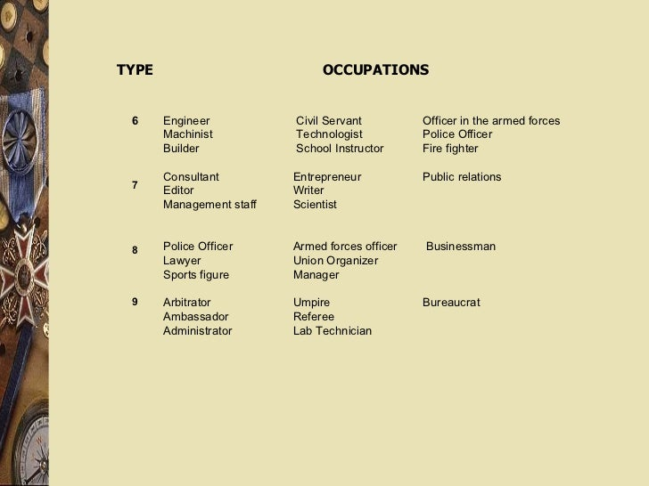 TYPE 6 7 8 9 OCCUPATIONS Engineer  Civil Servant Officer in the armed forces Machinist  Technologist Police Officer Builde...
