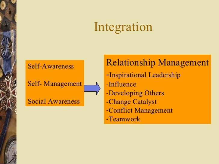 Integration Self-Awareness Self- Management Social Awareness <ul><li>Relationship Management </li></ul><ul><li>- Inspirati...