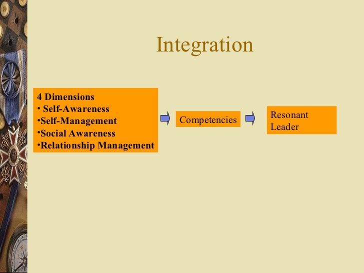 Integration <ul><li>4 Dimensions </li></ul><ul><li>Self-Awareness </li></ul><ul><li>Self-Management </li></ul><ul><li>Soci...