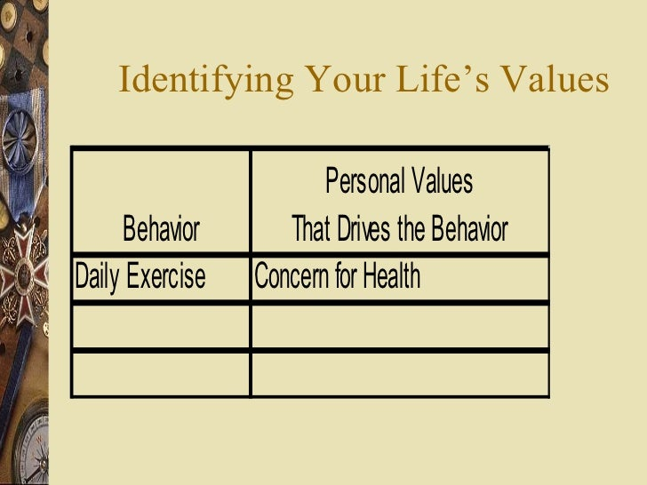 Identifying Your Life's Values
