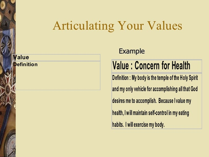 Articulating Your Values Example