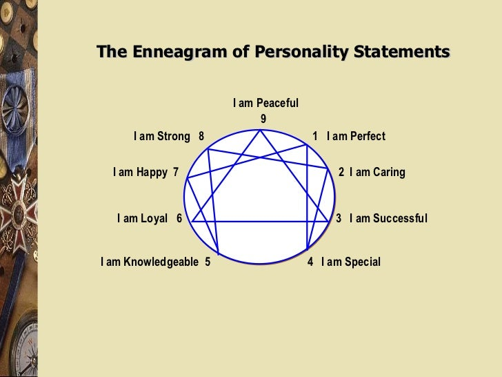 I am Peaceful 9 I am Strong  8  1  I am Perfect I am Happy  7  2  I am Caring I am Knowledgeable  5  4  I am Special I am ...