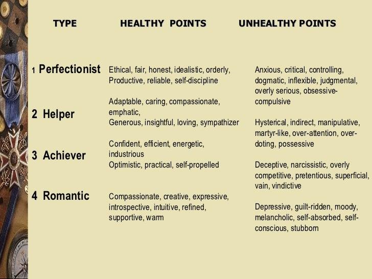 TYPE  HEALTHY  POINTS  UNHEALTHY POINTS 1  Perfectionist 2   Helper 3  Achiever 4  Romantic Ethical, fair, honest, idealis...