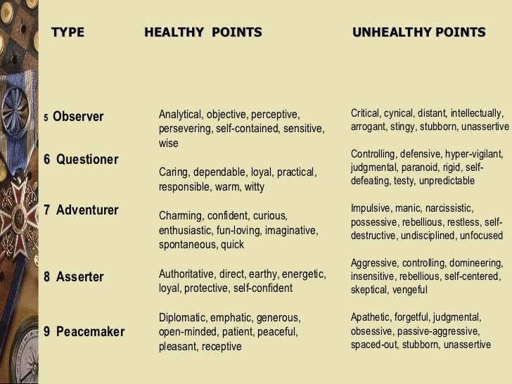 TYPE  HEALTHY  POINTS  UNHEALTHY POINTS 5   Observer 6  Questioner 7  Adventurer  8   Asserter 9   Peacemaker Analytical, ...