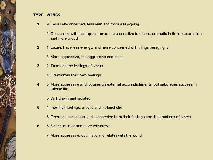 TYPE 1 2 3 4 5 6 WINGS 9: Less self-concerned, less vain and more easy-going 2: Concerned with their appearance, more sens...
