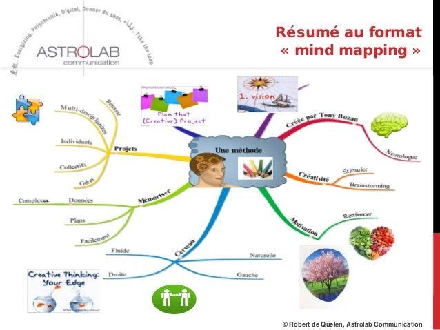 general resume optimal resume ou leadership visuel et mind mapping - Optimal Resume Ou