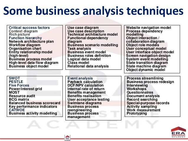 analytical techniques basic business analysis rh slideshare net Process Flow Diagram Symbols Business Process Flow Diagram Examples