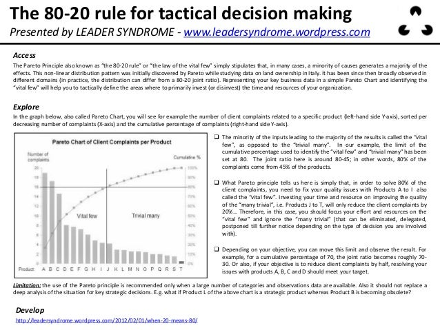 """The 80-20 rule for tactical decision making Access The Pareto Principle also known as """"the 80-20 rule"""" or """"the law of the ..."""