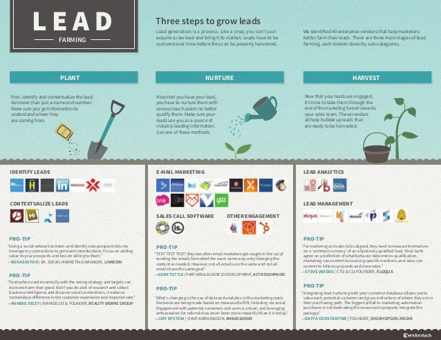 Lead generation is a process. Like a crop, you can't just acquire a raw lead and bring it to market. Leads have to be nurt...