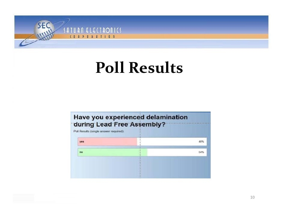 PollResults                    10