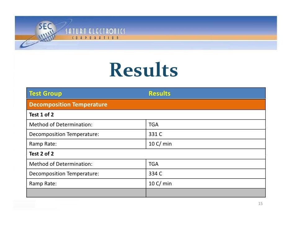 Results TestGroup                      Results DecompositionTemperature Test1of2 MethodofDetermination:        TGA...