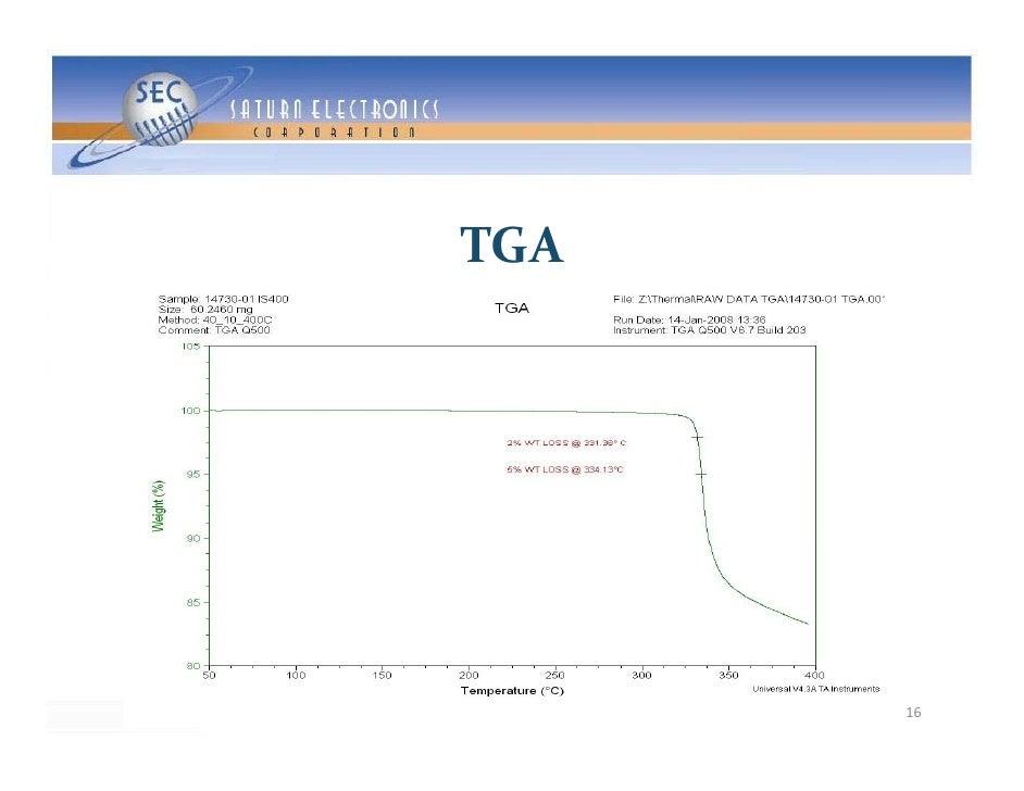 TGA           16