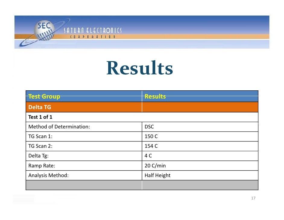 Results TestGroup Test Group                    Results DeltaTG Test1of1 MethodofDetermination:      DSC TGScan1:...