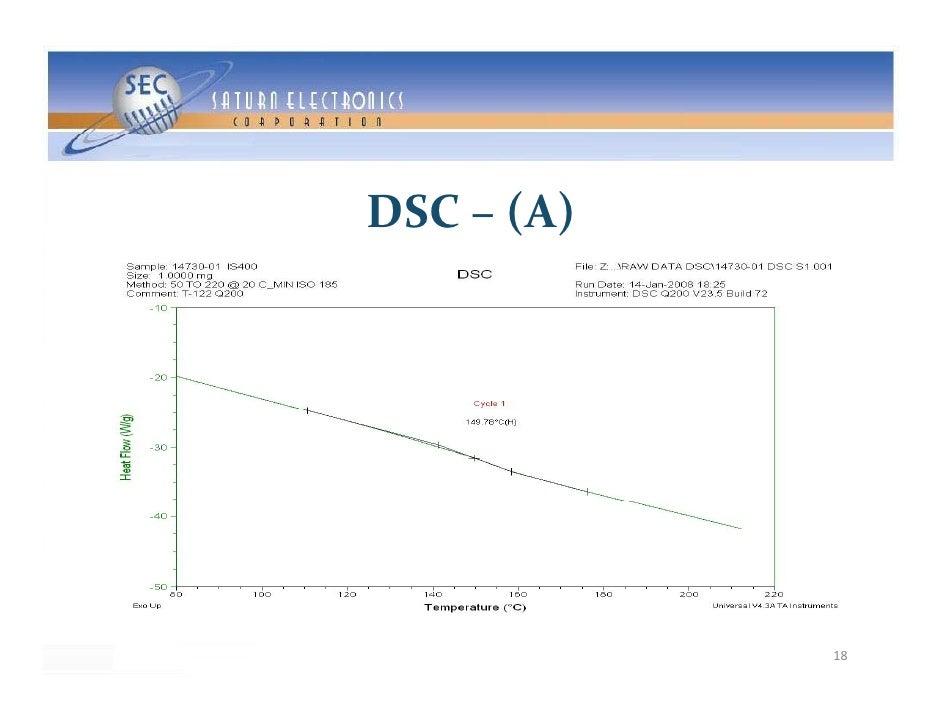 DSC DSC– (A)                 18