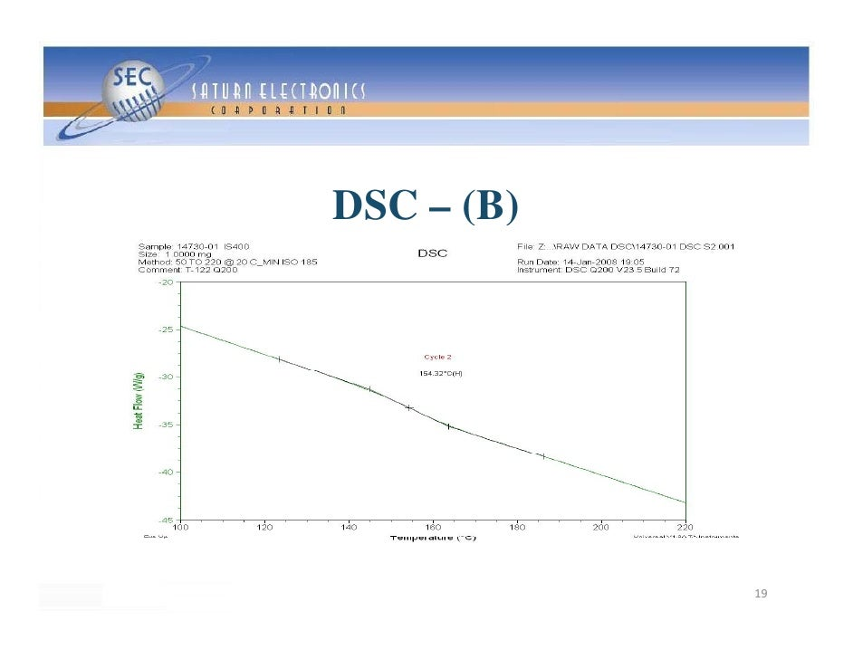 DSC – (B)                 19