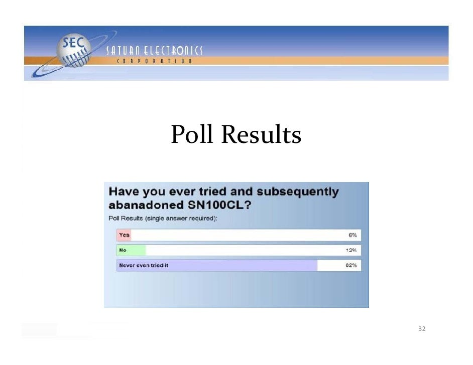 PollResults                    32