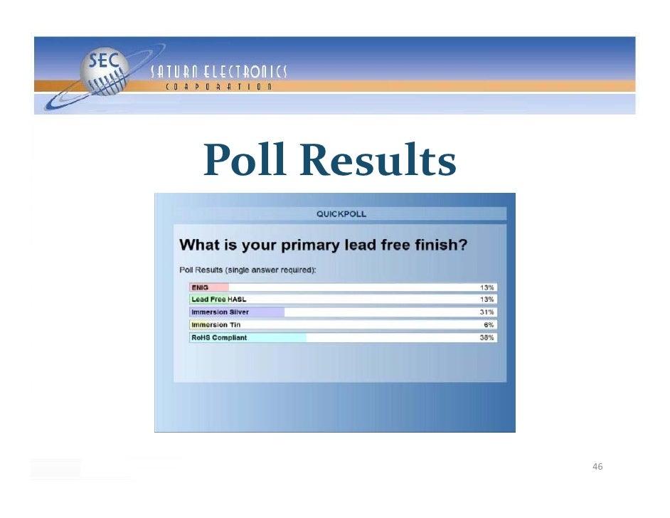 PollResults                    46