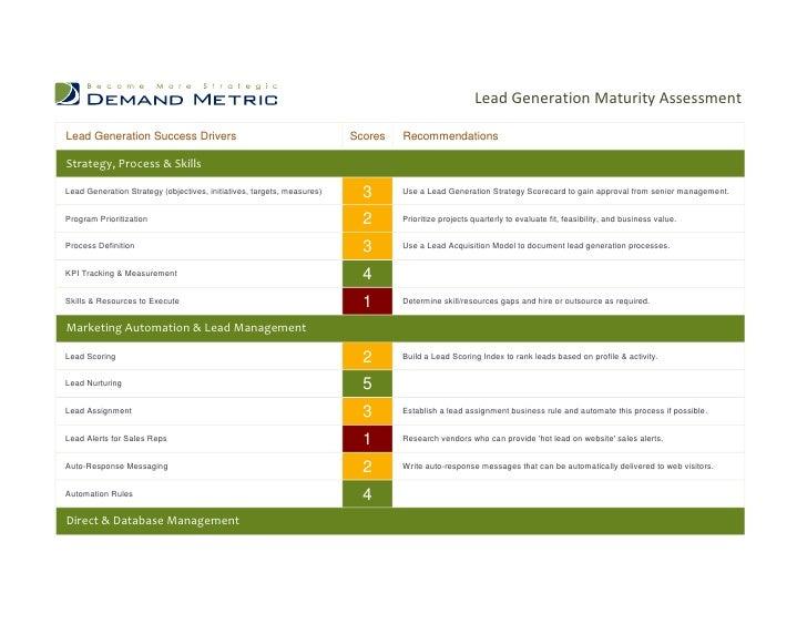 Lead Generation Maturity AssessmentLead Generation Success Drivers                                         Scores   Recomm...