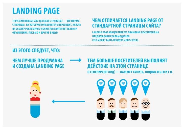 Landing page(приземляюшая или целевая страница) — это форма         Чем отличается Landing page отстраницы, на которую пол...