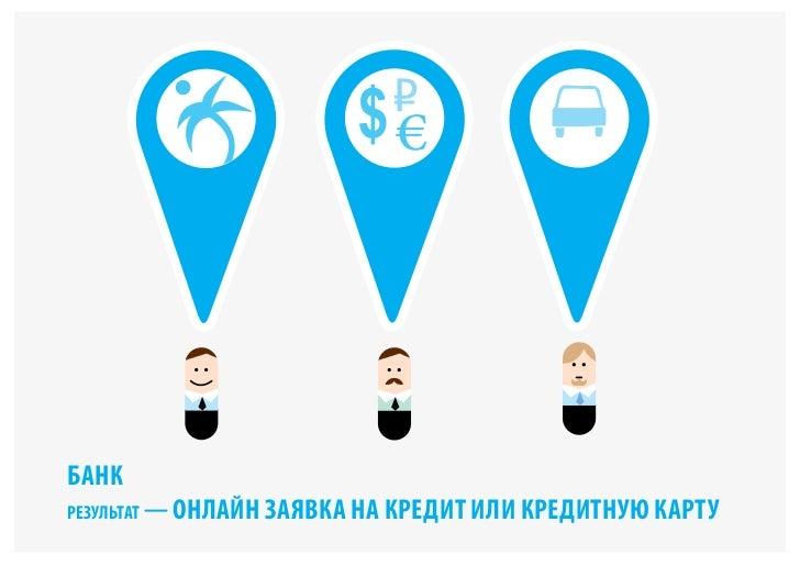 Банкрезультат — онлайн заявка на кредит или кредитную карту
