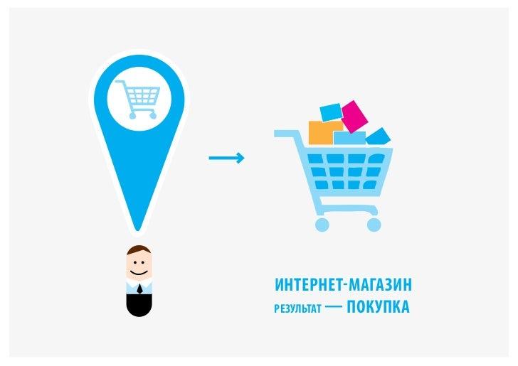 интернет-магазинрезультат — покупка