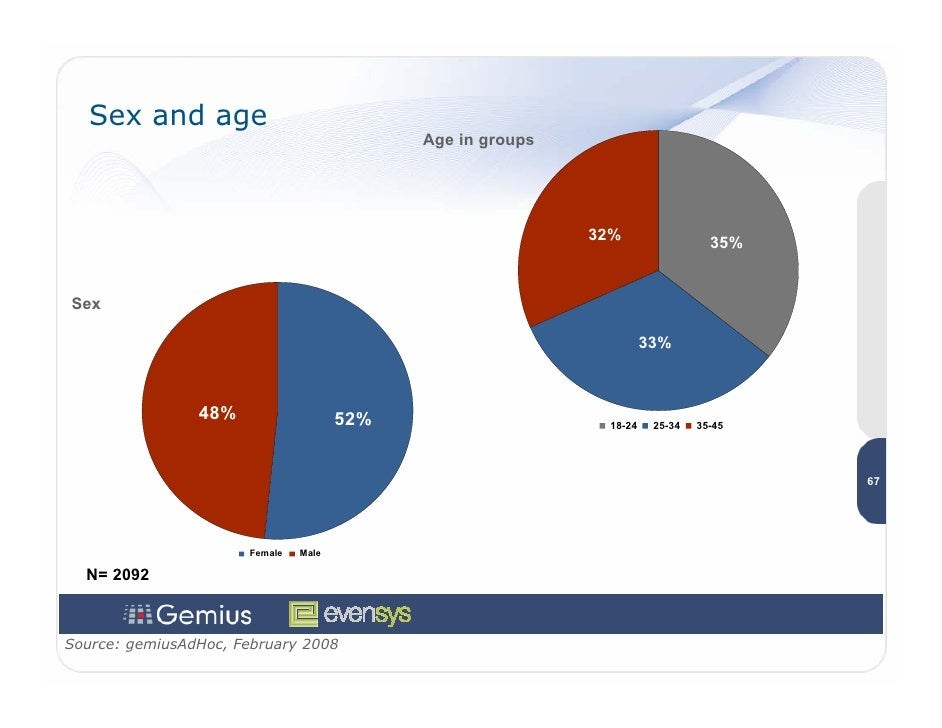 Sex and age                                             Age in groups                                                     ...