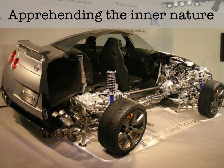 Apprehending the inner nature