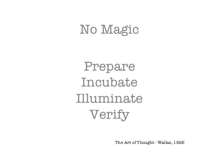 No Magic Prepare Incubate Illuminate Verify The Art of Thought - Wallas, 1926