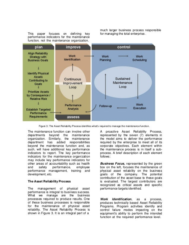 much larger business process responsibleThis paper focuses on defining key                              for managing the t...