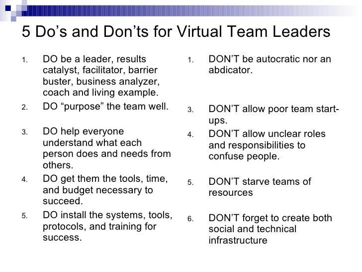 Leading A Virtual Team by Julian E. Dipp