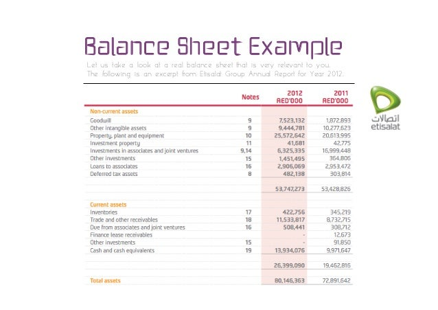 Leading Business Online Module - Balance Sheet