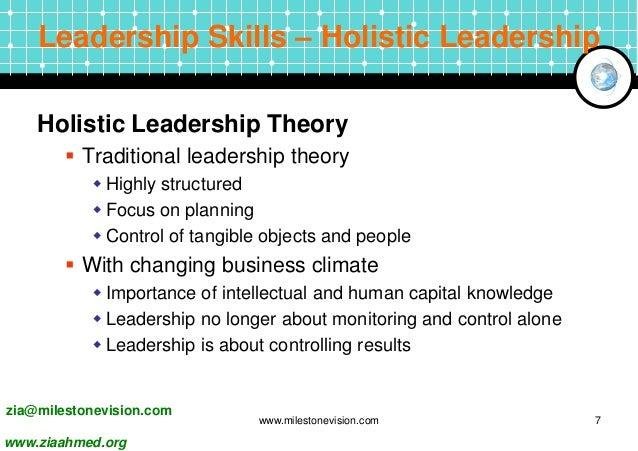 example of leadership skills