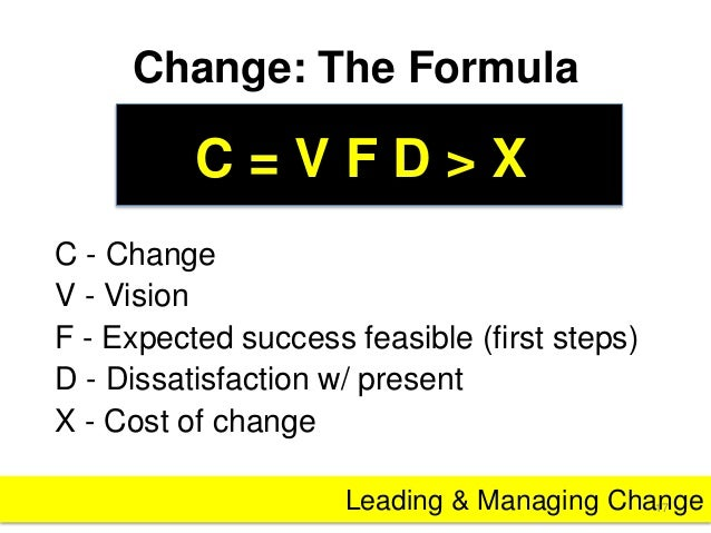 leading and managing change pdf